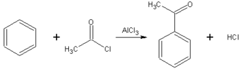 Acylation de Friedel et Crafts du benzène